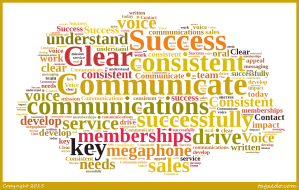 Communicate for Success word cloud taken from Consistent Voice Communication's web home page and created with tagxedo.com